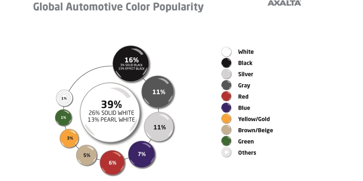 Global_Automotive_Color_Popularity_2017.jpg