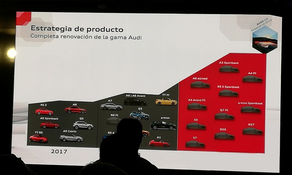 audi-product-strategy-2017-2019.jpg