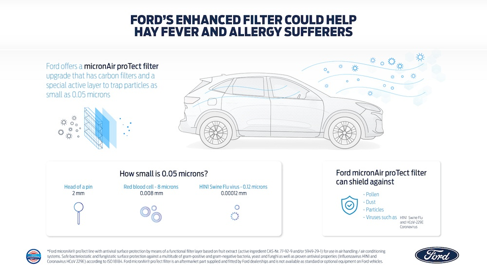 Airfilter_Infographic_ford.jpg